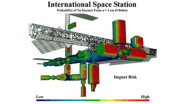 Die Risikozonen der ISS. In Flugrichtung leuchtet der am meisten gefährdete Bereich in Rot auf.