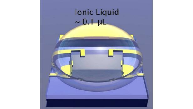 IBM Technologie für Transistoren