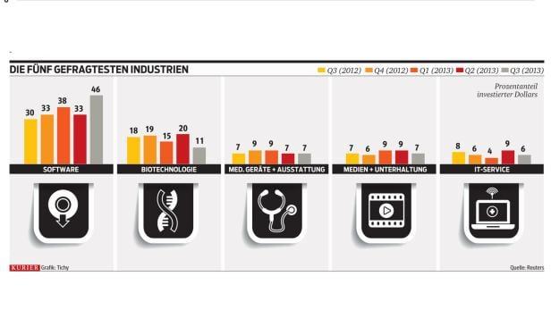 top-5-industrie.jpg