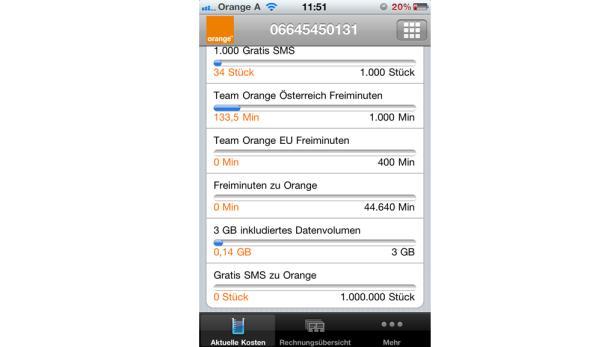 iphone freiminuten überwachen