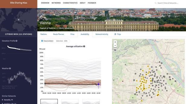 Die Detailansicht von Wien zeigt die Verteilung der weniger frequentierten Bikesharing-Stationen