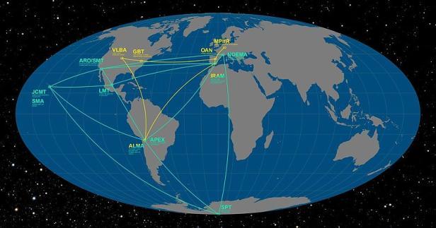 Beteiligte Radioteleskope