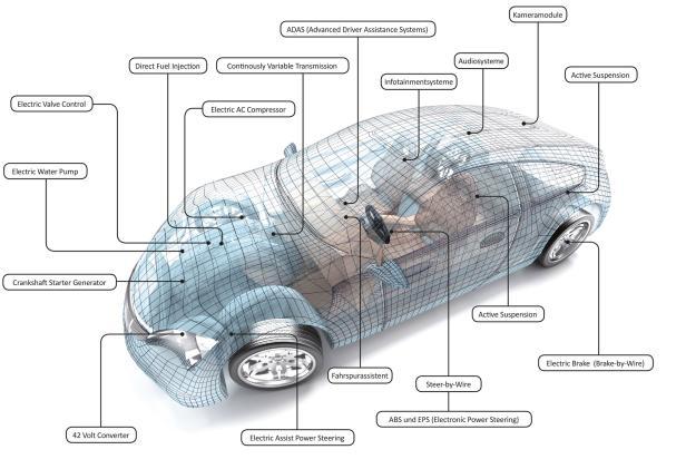 Autos sind mit immer mehr Technik ausgestattet. AT&S stellt jährlich 250 Millionen Leiterplatten für die Autoindustrie her