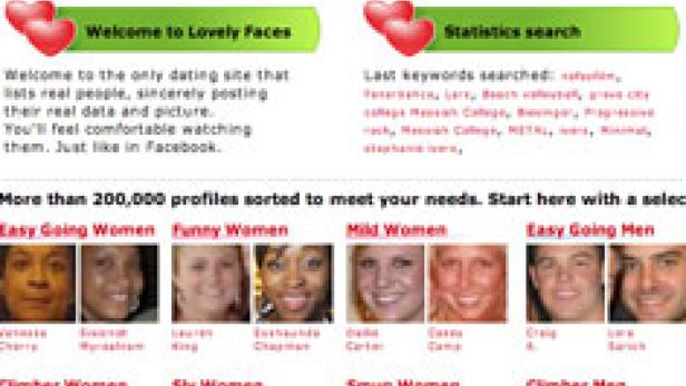 Dating famousfix
