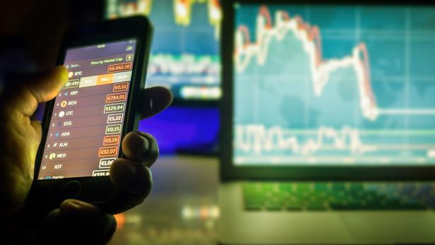 Day trader charts