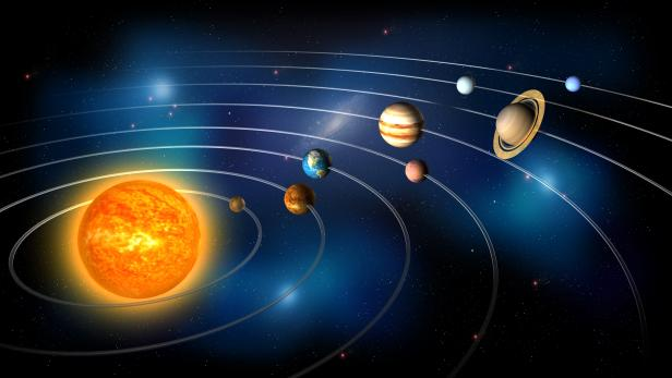 Planets of the Solar System in Orbit