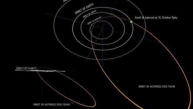 Asteroid Samstag